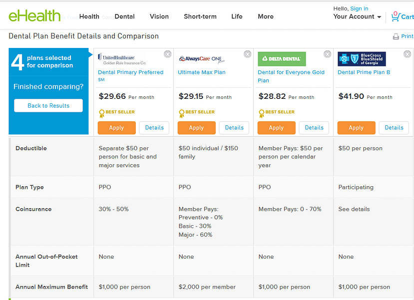 dental insurance costs