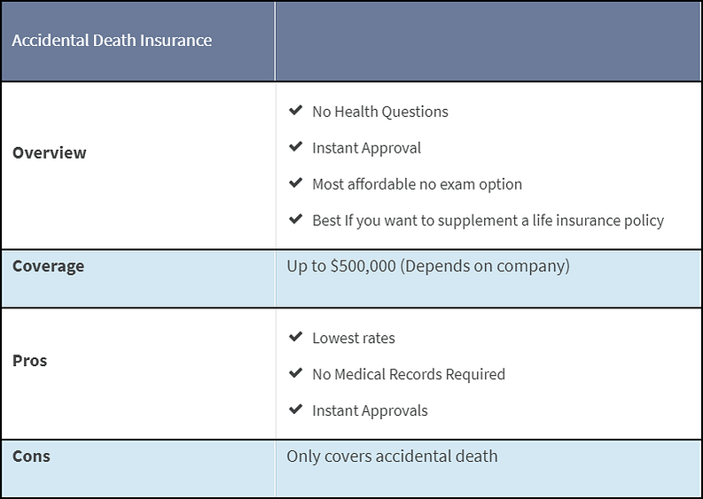 section about accidental death insurance