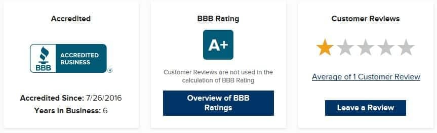 haven life bbb reviews